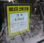 9,2 километра на литре — это в теории. А на практике? | Hyundai Terracan