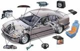 Выбор дополнительного оборудования для авто