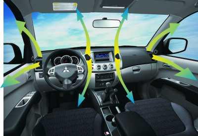 Увлажнители воздуха для автомобиля